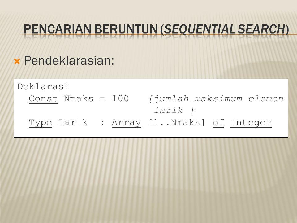  Pendeklarasian: Deklarasi Const Nmaks = 100 {jumlah maksimum elemen larik } Type Larik : Array [1..Nmaks] of integer