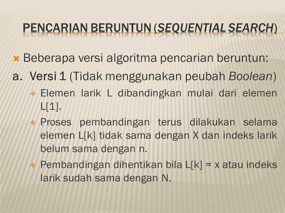  Beberapa versi algoritma pencarian beruntun: a.Versi 1 (Tidak menggunakan peubah Boolean)  Elemen larik L dibandingkan mulai dari elemen L[1].  Pr