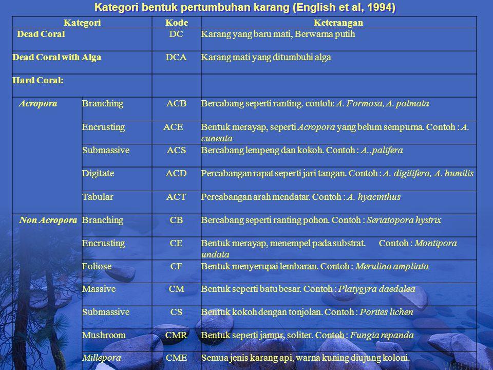 Kategori bentuk pertumbuhan karang (English et al, 1994) Kategori KodeKeterangan Dead Coral DCKarang yang baru mati, Berwarna putih Dead Coral with Al