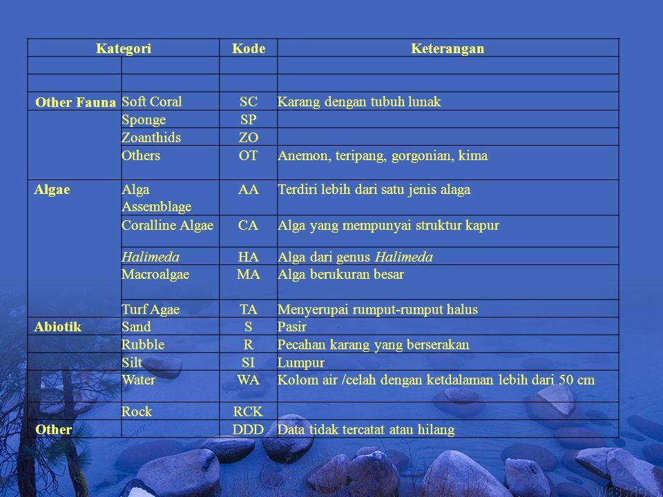 Kategori Kode Keterangan Other Fauna Soft CoralSCKarang dengan tubuh lunak SpongeSP ZoanthidsZO OthersOTAnemon, teripang, gorgonian, kima AlgaeAlga As