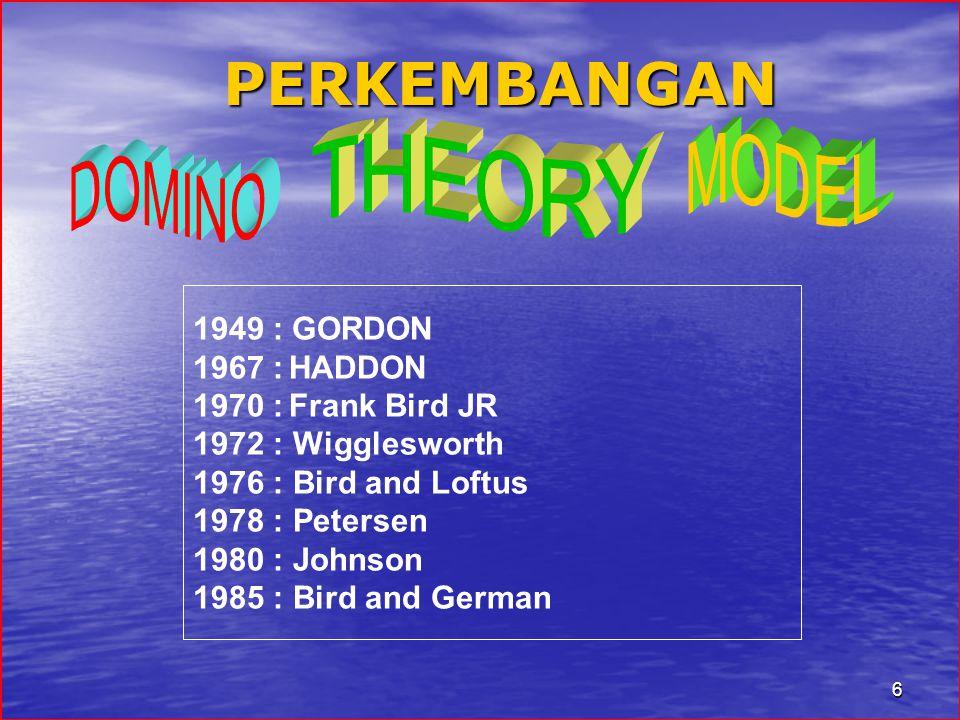 6 PERKEMBANGAN 1949 : GORDON 1967 :HADDON 1970 :Frank Bird JR 1972 : Wigglesworth 1976 : Bird and Loftus 1978 : Petersen 1980 : Johnson 1985 : Bird and German