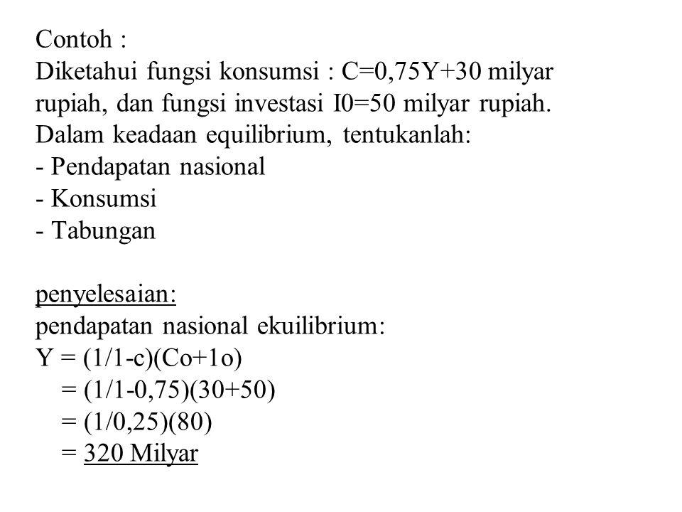 Contoh : Diketahui fungsi konsumsi : C=0,75Y+30 milyar rupiah, dan fungsi investasi I0=50 milyar rupiah.