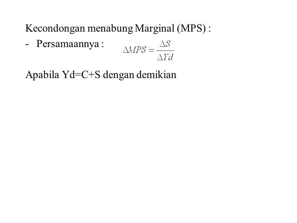 Kecondongan menabung Marginal (MPS) : -Persamaannya : Apabila Yd=C+S dengan demikian