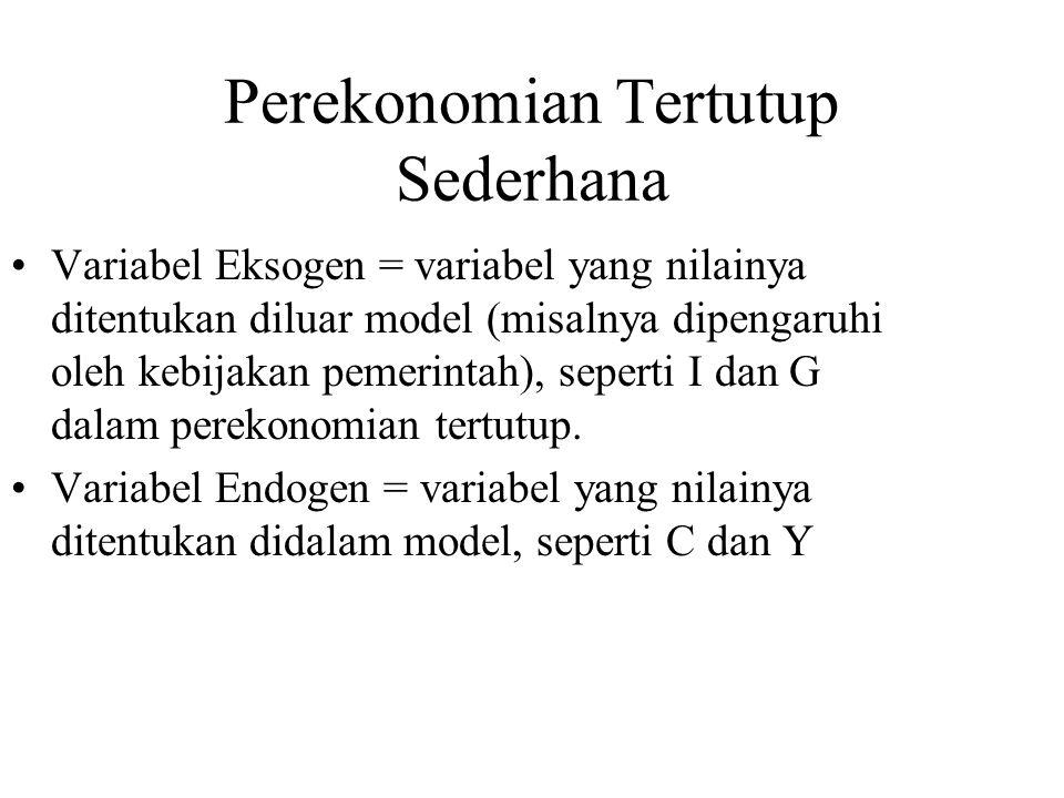 Perekonomian Tertutup Sederhana Variabel Eksogen = variabel yang nilainya ditentukan diluar model (misalnya dipengaruhi oleh kebijakan pemerintah), seperti I dan G dalam perekonomian tertutup.