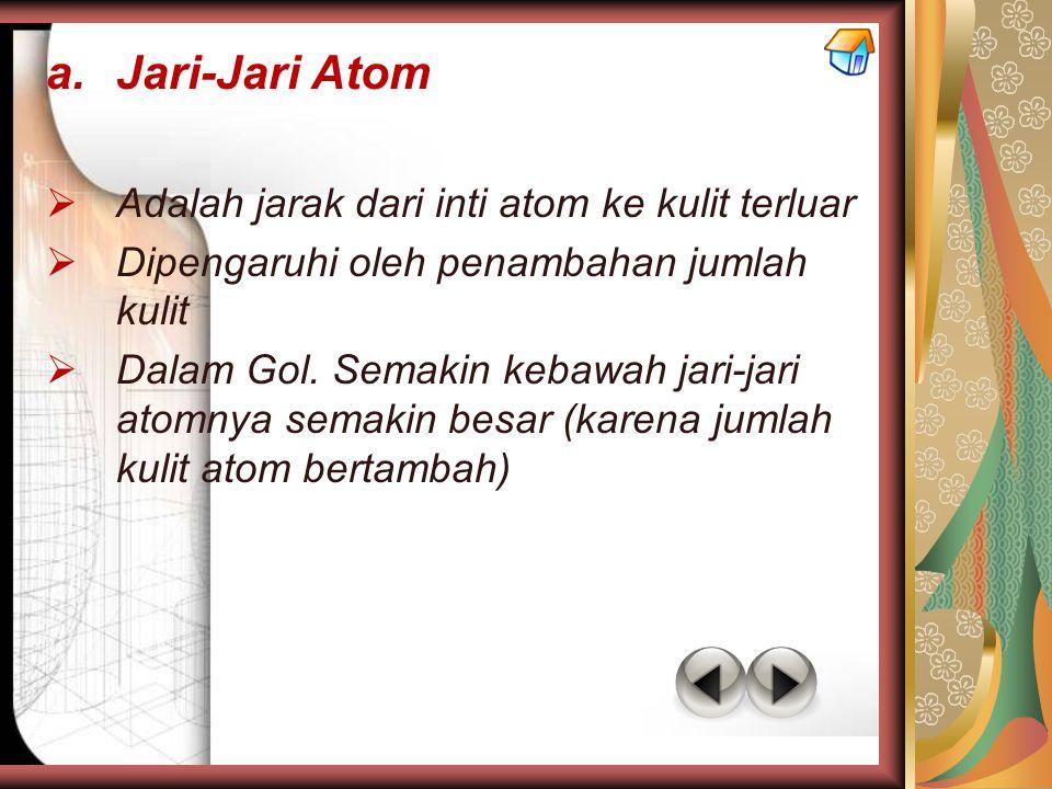a.Jari-Jari Atom  Adalah jarak dari inti atom ke kulit terluar  Dipengaruhi oleh penambahan jumlah kulit  Dalam Gol. Semakin kebawah jari-jari atom