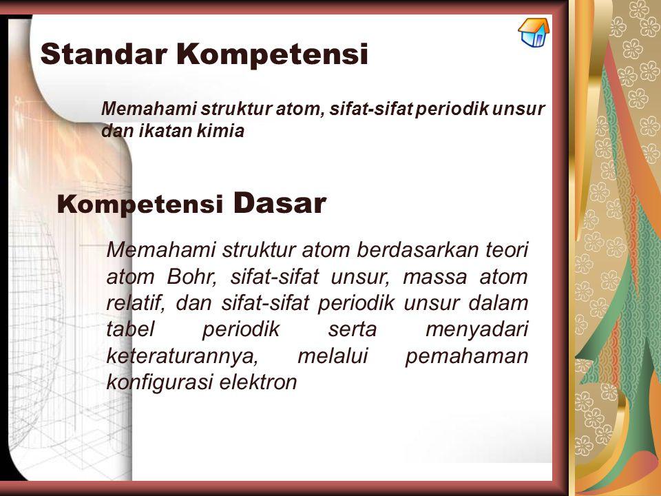 Standar Kompetensi Memahami struktur atom, sifat-sifat periodik unsur dan ikatan kimia Kompetensi Dasar Memahami struktur atom berdasarkan teori atom