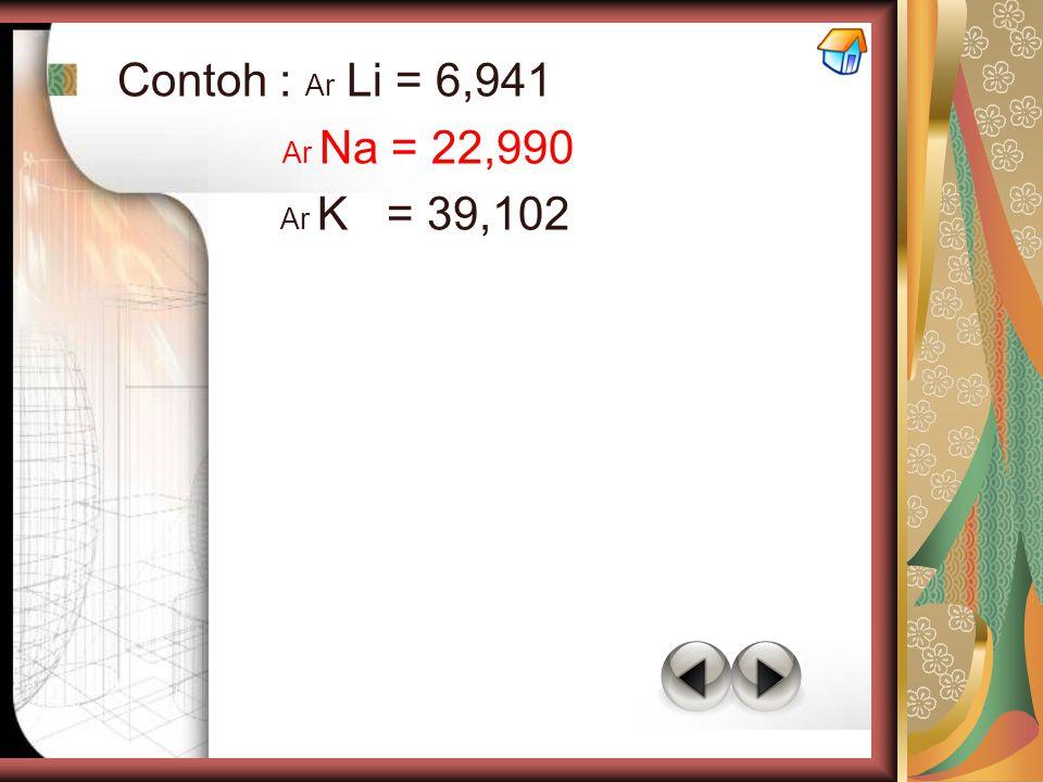 Contoh : Ar Li = 6,941 Ar Na = 22,990 Ar K = 39,102