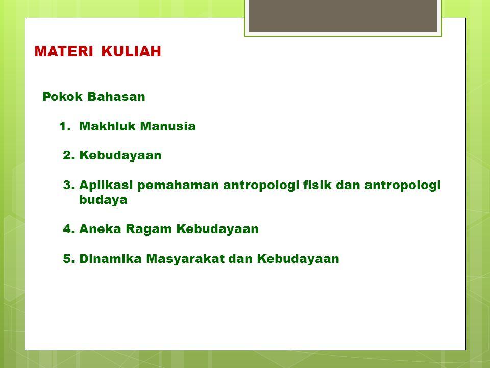 MATERI KULIAH Pokok Bahasan 1. Makhluk Manusia 2.