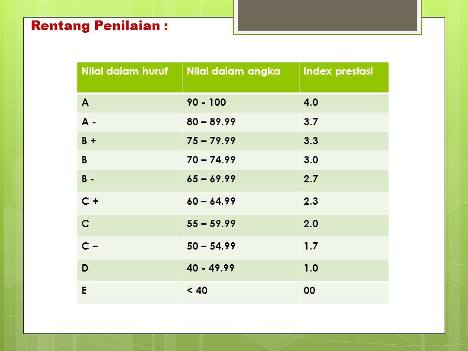 Rentang Penilaian : Nilai dalam hurufNilai dalam angkaIndex prestasi A90 - 1004.0 A -80 – 89.993.7 B +75 – 79.993.3 B70 – 74.993.0 B -65 – 69.992.7 C +60 – 64.992.3 C55 – 59.992.0 C –50 – 54.991.7 D40 - 49.991.0 E< 4000
