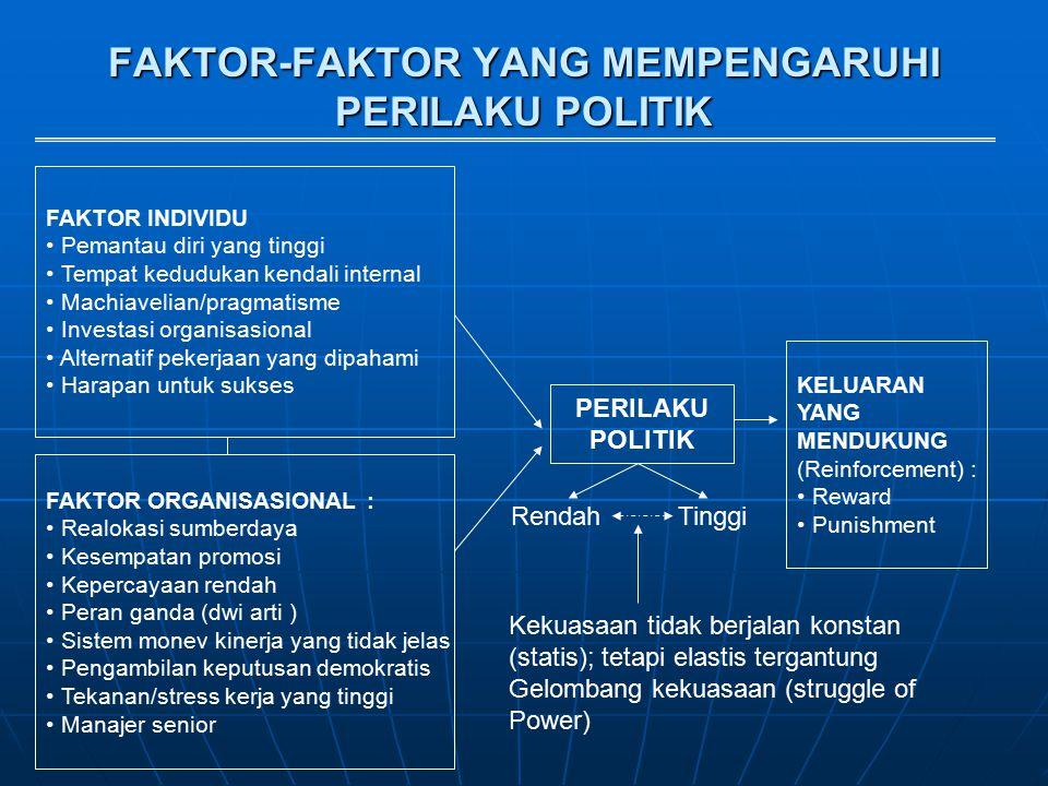 FAKTOR-FAKTOR YANG MEMPENGARUHI PERILAKU POLITIK FAKTOR INDIVIDU Pemantau diri yang tinggi Tempat kedudukan kendali internal Machiavelian/pragmatisme