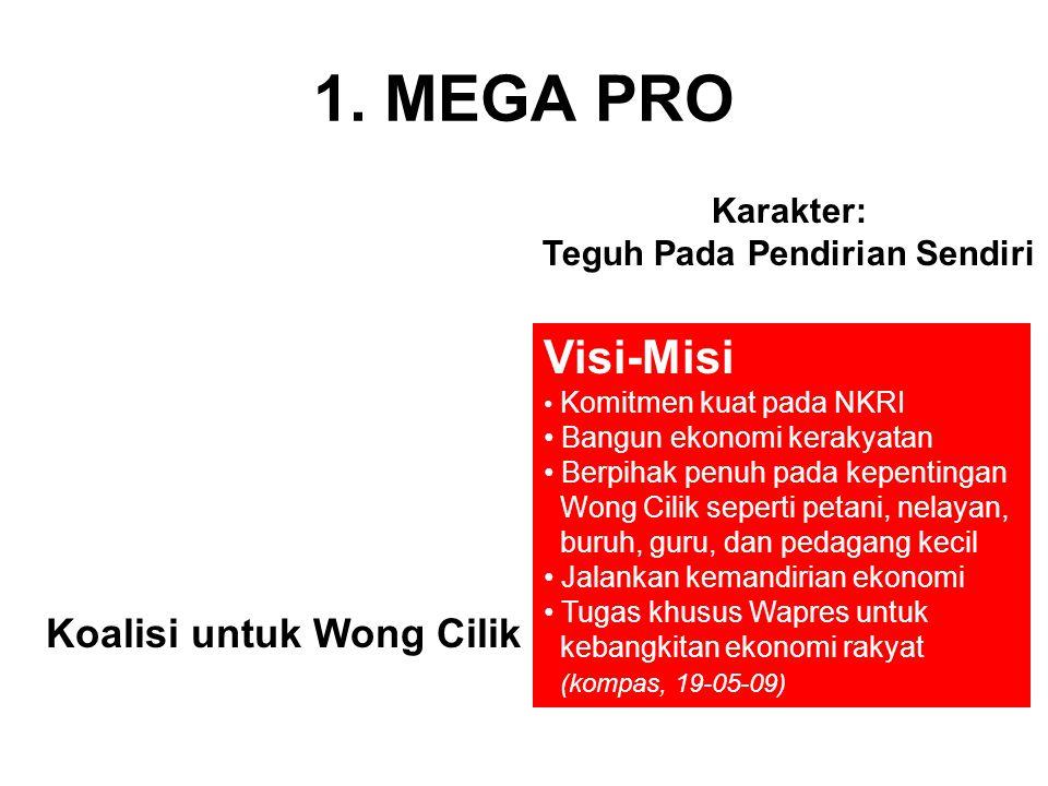 1. MEGA PRO Karakter: Teguh Pada Pendirian Sendiri Koalisi untuk Wong Cilik Visi-Misi Komitmen kuat pada NKRI Bangun ekonomi kerakyatan Berpihak penuh