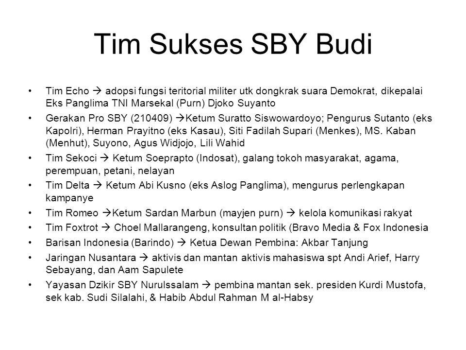 Tim Sukses SBY Budi Tim Echo  adopsi fungsi teritorial militer utk dongkrak suara Demokrat, dikepalai Eks Panglima TNI Marsekal (Purn) Djoko Suyanto
