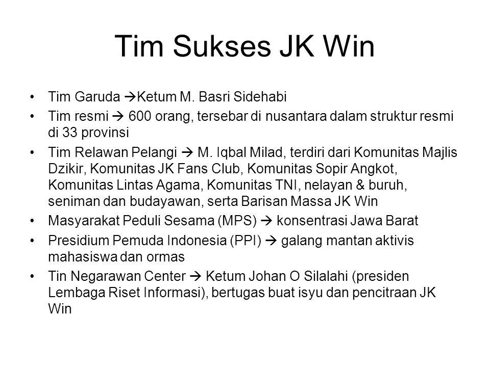 Tim Sukses JK Win Tim Garuda  Ketum M. Basri Sidehabi Tim resmi  600 orang, tersebar di nusantara dalam struktur resmi di 33 provinsi Tim Relawan Pe