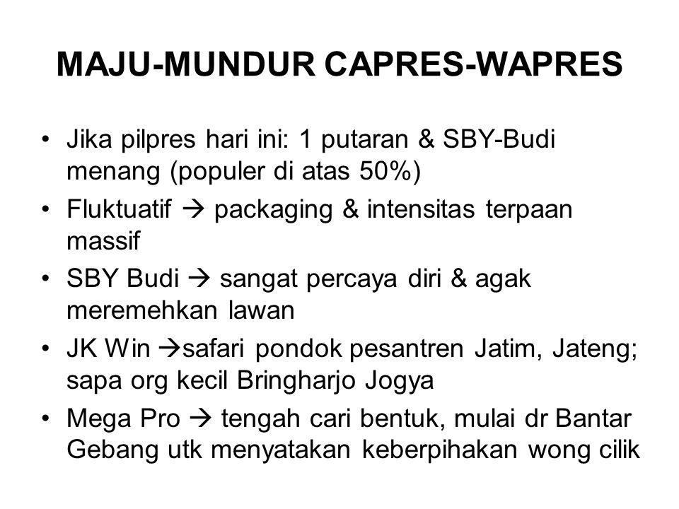 MAJU-MUNDUR CAPRES-WAPRES Jika pilpres hari ini: 1 putaran & SBY-Budi menang (populer di atas 50%) Fluktuatif  packaging & intensitas terpaan massif