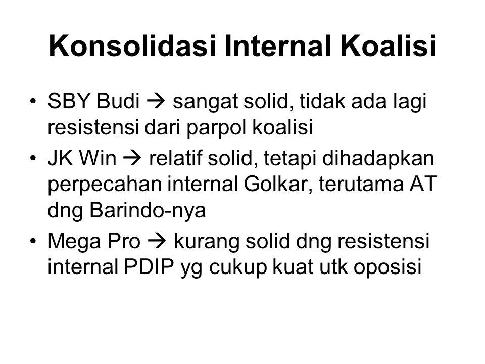 Konsolidasi Internal Koalisi SBY Budi  sangat solid, tidak ada lagi resistensi dari parpol koalisi JK Win  relatif solid, tetapi dihadapkan perpecahan internal Golkar, terutama AT dng Barindo-nya Mega Pro  kurang solid dng resistensi internal PDIP yg cukup kuat utk oposisi