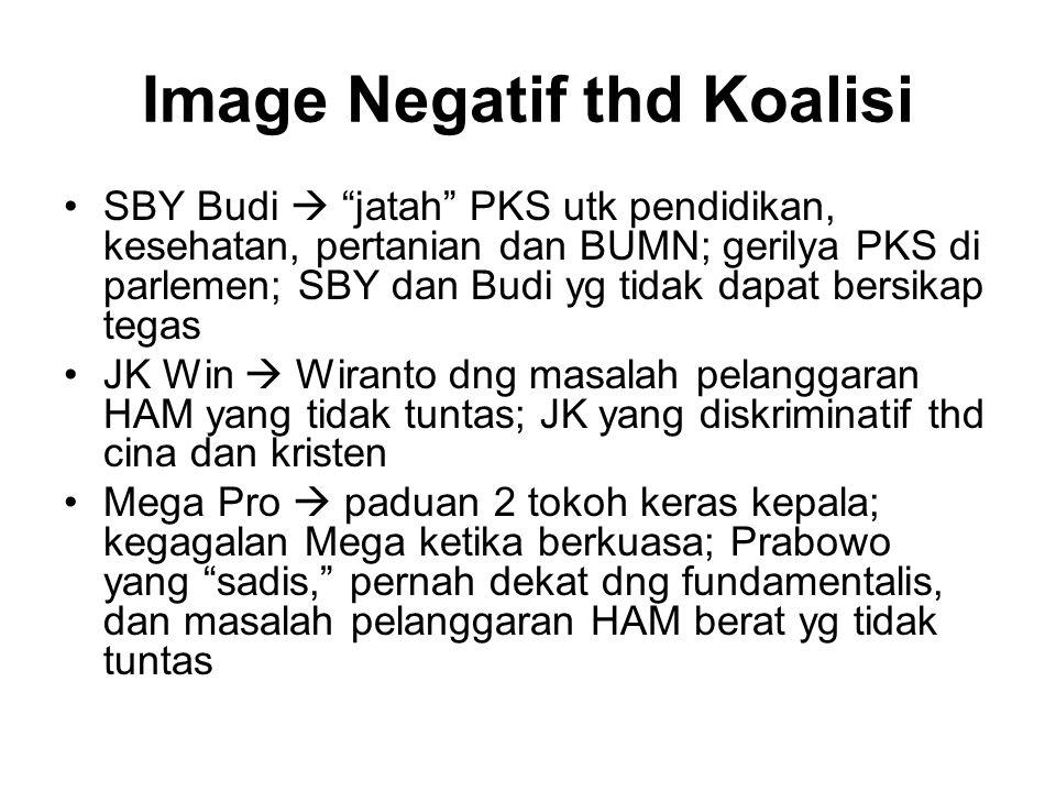 """Image Negatif thd Koalisi SBY Budi  """"jatah"""" PKS utk pendidikan, kesehatan, pertanian dan BUMN; gerilya PKS di parlemen; SBY dan Budi yg tidak dapat b"""