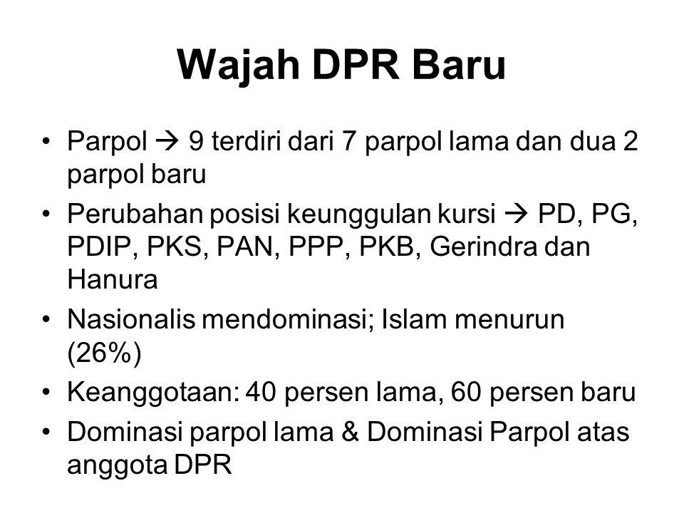 Wajah DPR Baru Parpol  9 terdiri dari 7 parpol lama dan dua 2 parpol baru Perubahan posisi keunggulan kursi  PD, PG, PDIP, PKS, PAN, PPP, PKB, Gerindra dan Hanura Nasionalis mendominasi; Islam menurun (26%) Keanggotaan: 40 persen lama, 60 persen baru Dominasi parpol lama & Dominasi Parpol atas anggota DPR