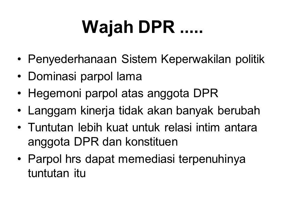 Wajah DPR..... Penyederhanaan Sistem Keperwakilan politik Dominasi parpol lama Hegemoni parpol atas anggota DPR Langgam kinerja tidak akan banyak beru