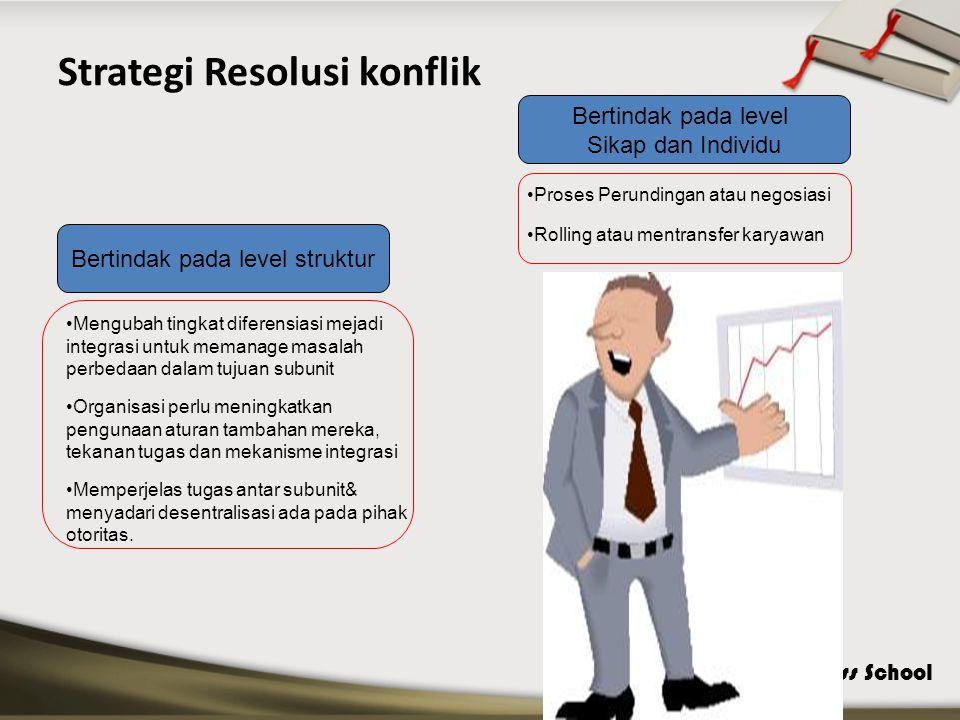 MDP Business School Strategi Resolusi konflik Bertindak pada level struktur Mengubah tingkat diferensiasi mejadi integrasi untuk memanage masalah perb
