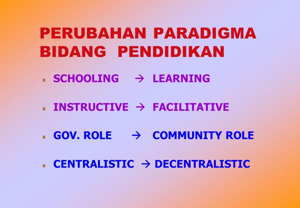 PERUBAHAN PARADIGMA BIDANG PENDIDIKAN SCHOOLING  LEARNING INSTRUCTIVE  FACILITATIVE GOV.