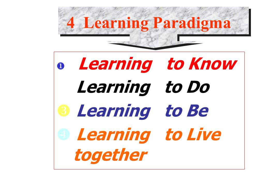 PERUBAHAN PARADIGMA BIDANG PENDIDIKAN SCHOOLING  LEARNING INSTRUCTIVE  FACILITATIVE GOV. ROLE  COMMUNITY ROLE CENTRALISTIC  DECENTRALISTIC