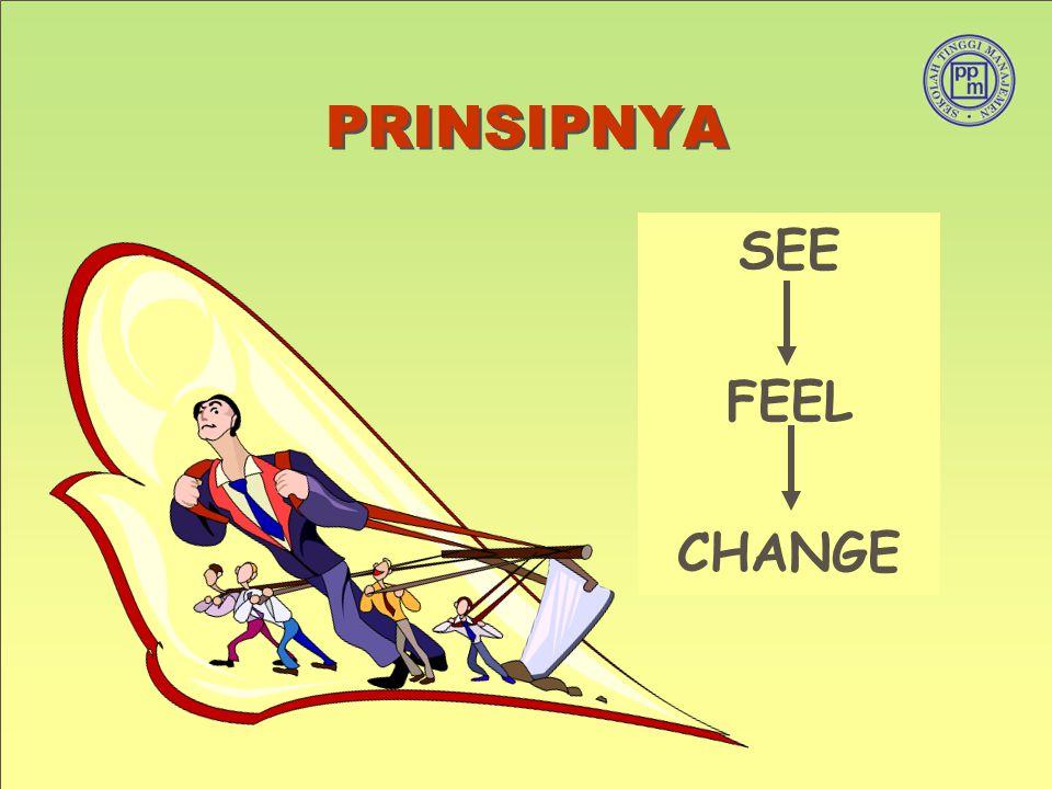 PRINSIPNYA SEE FEEL CHANGE