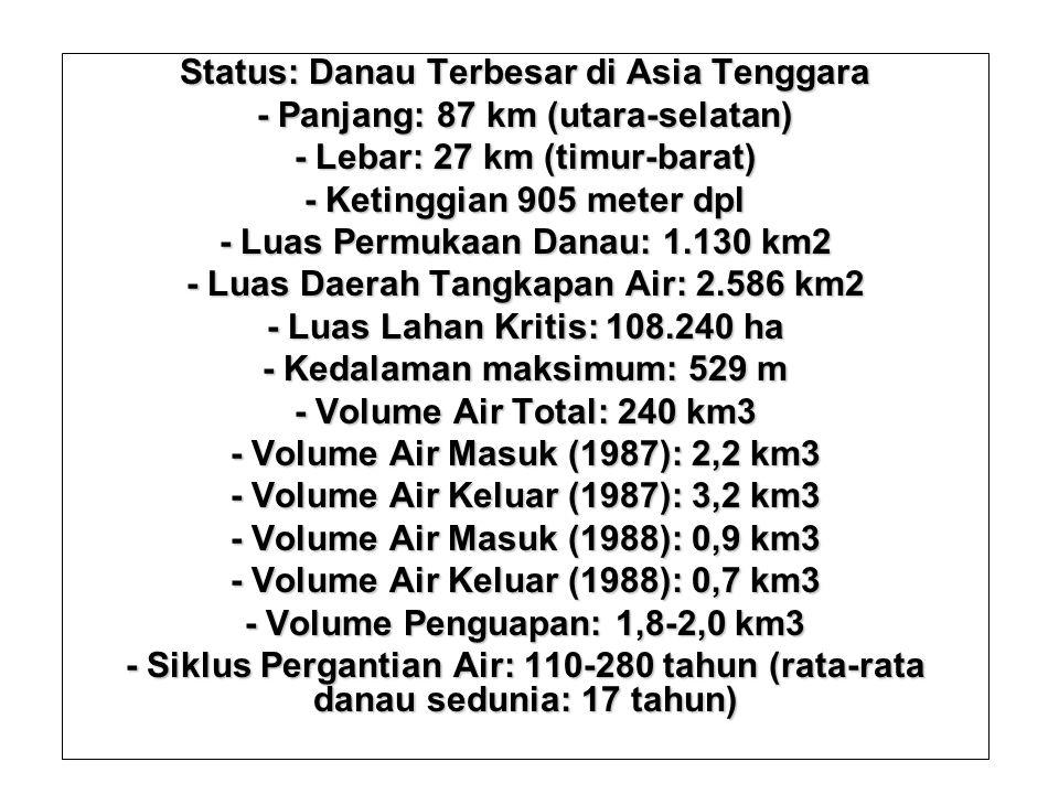 Status: Danau Terbesar di Asia Tenggara - Panjang: 87 km (utara-selatan) - Lebar: 27 km (timur-barat) - Ketinggian 905 meter dpl - Luas Permukaan Danau: 1.130 km2 - Luas Daerah Tangkapan Air: 2.586 km2 - Luas Lahan Kritis: 108.240 ha - Kedalaman maksimum: 529 m - Volume Air Total: 240 km3 - Volume Air Masuk (1987): 2,2 km3 - Volume Air Keluar (1987): 3,2 km3 - Volume Air Masuk (1988): 0,9 km3 - Volume Air Keluar (1988): 0,7 km3 - Volume Penguapan: 1,8-2,0 km3 - Siklus Pergantian Air: 110-280 tahun (rata-rata danau sedunia: 17 tahun)
