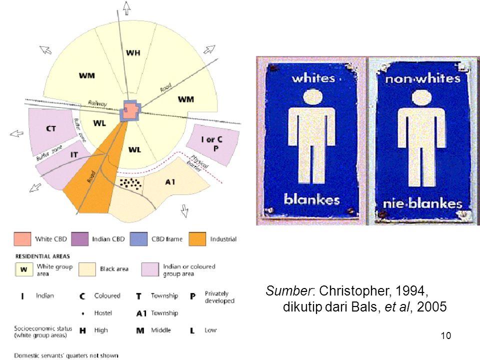 Sumber: Christopher, 1994, dikutip dari Bals, et al, 2005 10