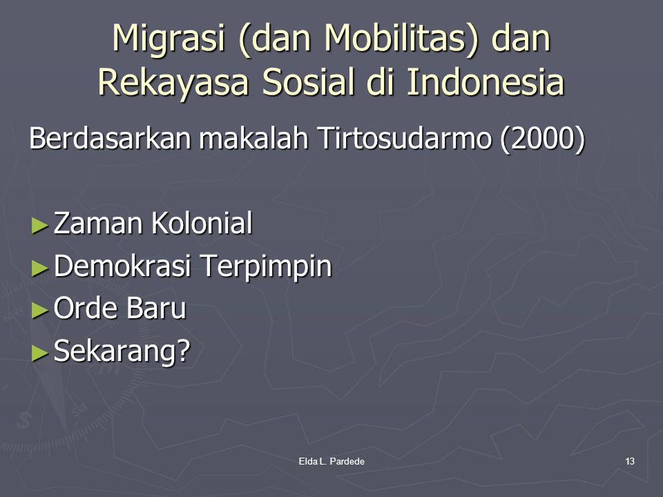 Migrasi (dan Mobilitas) dan Rekayasa Sosial di Indonesia Berdasarkan makalah Tirtosudarmo (2000) ► Zaman Kolonial ► Demokrasi Terpimpin ► Orde Baru ►