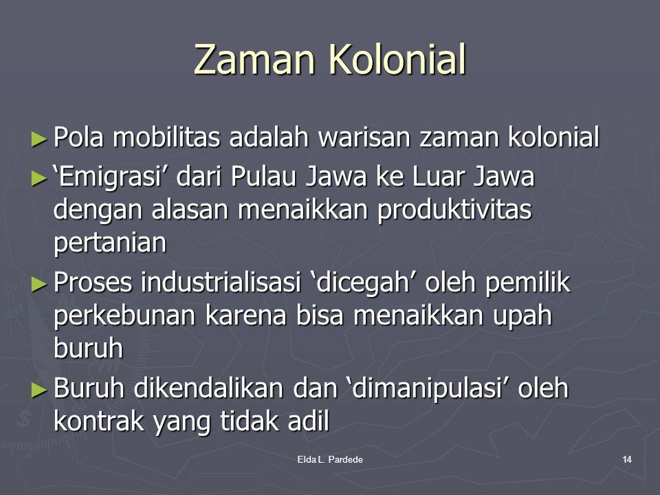 Zaman Kolonial ► Pola mobilitas adalah warisan zaman kolonial ► 'Emigrasi' dari Pulau Jawa ke Luar Jawa dengan alasan menaikkan produktivitas pertania