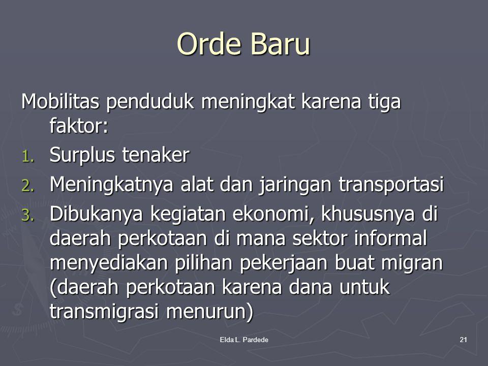 Orde Baru Mobilitas penduduk meningkat karena tiga faktor: 1. Surplus tenaker 2. Meningkatnya alat dan jaringan transportasi 3. Dibukanya kegiatan eko