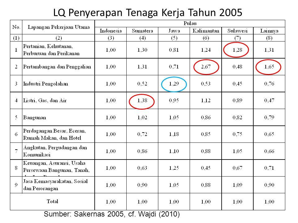 LQ Penyerapan Tenaga Kerja Tahun 2005 Sumber: Sakernas 2005, cf. Wajdi (2010)