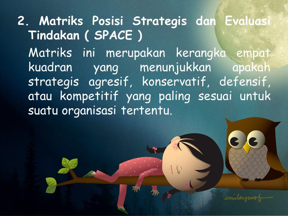 2. Matriks Posisi Strategis dan Evaluasi Tindakan ( SPACE ) Matriks ini merupakan kerangka empat kuadran yang menunjukkan apakah strategis agresif, ko