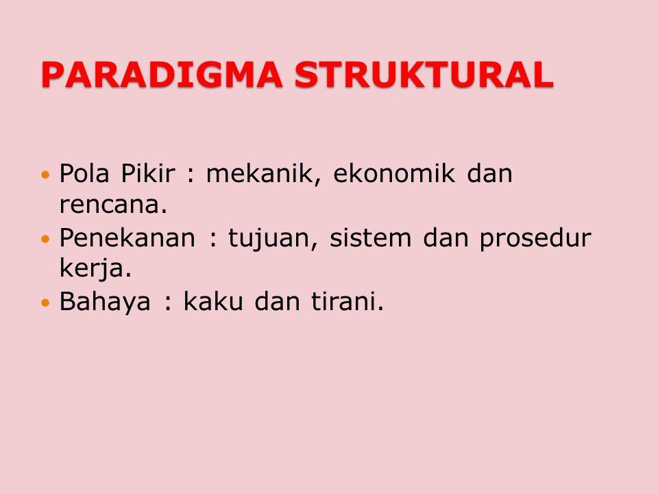 Paradigma Pemimpin pada Organisasi Pembelajar Paradigma Struktural. Paradigma Sumber Daya Manusia. Paradigma Politik. Paradigma Simbolik.