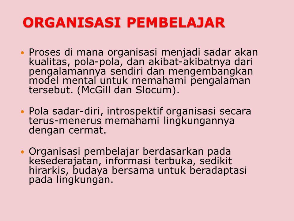 KEPEMIMPINAN & ORGANISASI PEMBELAJAR PERTEMUAN 10