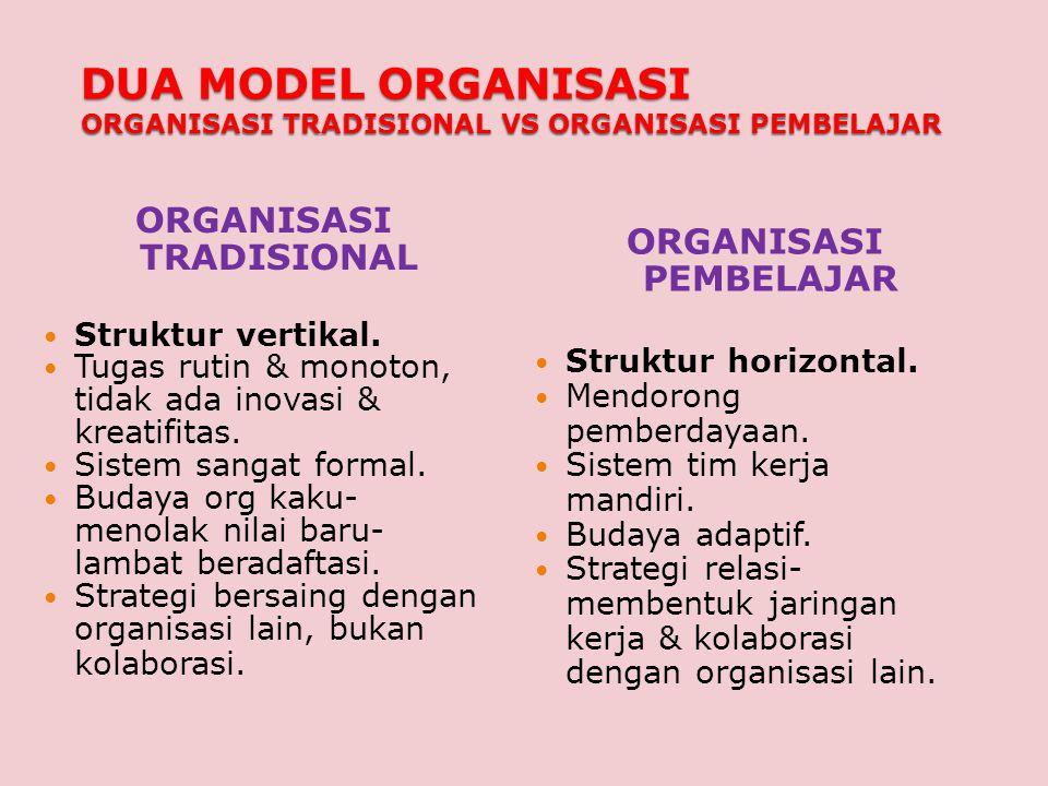 ORGANISASI PEMBELAJAR Proses di mana organisasi menjadi sadar akan kualitas, pola-pola, dan akibat-akibatnya dari pengalamannya sendiri dan mengembang