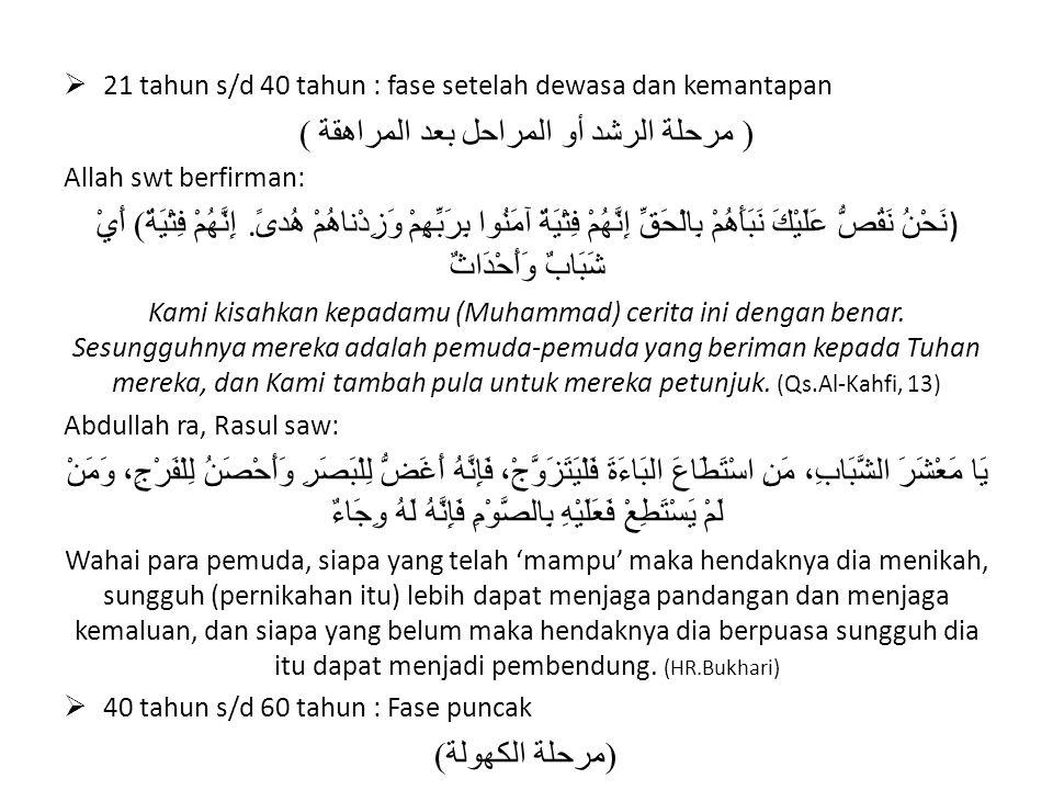 Sepakat seluruh ulama dan hadits menyatakan; Nabi Muhammad saw diangkat menjadi seorang Nabi dan Rasul pada usia 40 tahun.
