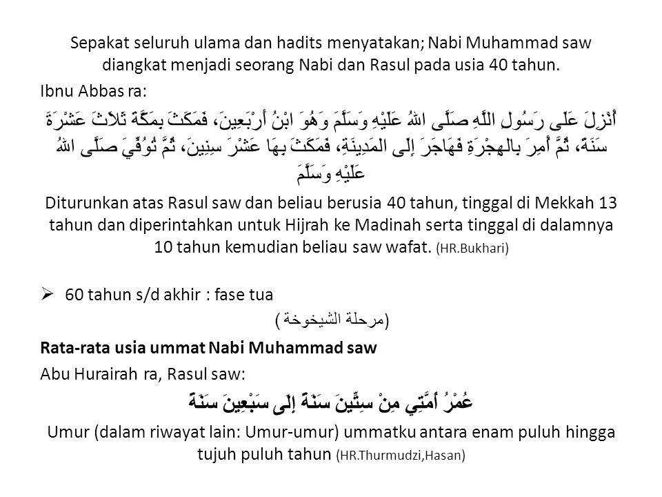 Sepakat seluruh ulama dan hadits menyatakan; Nabi Muhammad saw diangkat menjadi seorang Nabi dan Rasul pada usia 40 tahun. Ibnu Abbas ra: أُنْزِلَ عَل