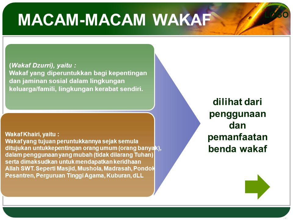 LOGO MACAM-MACAM WAKAF (Wakaf Dzurri), yaitu : Wakaf yang diperuntukkan bagi kepentingan dan jaminan sosial dalam lingkungan keluarga/famili, lingkung