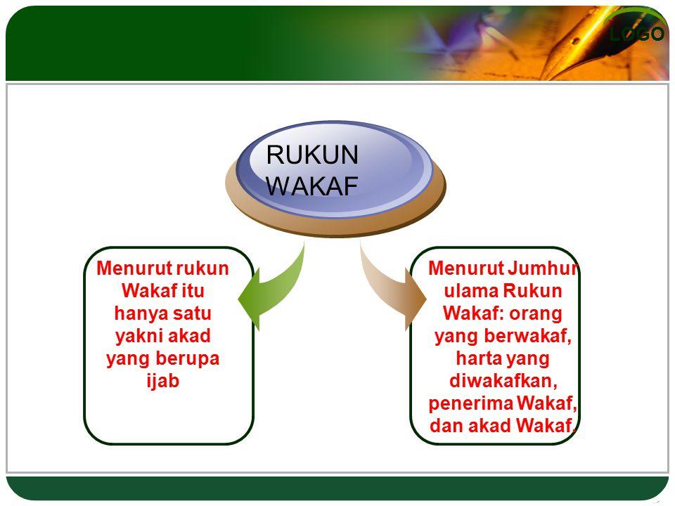 LOGO RUKUN WAKAF Menurut rukun Wakaf itu hanya satu yakni akad yang berupa ijab Menurut Jumhur ulama Rukun Wakaf: orang yang berwakaf, harta yang diwa