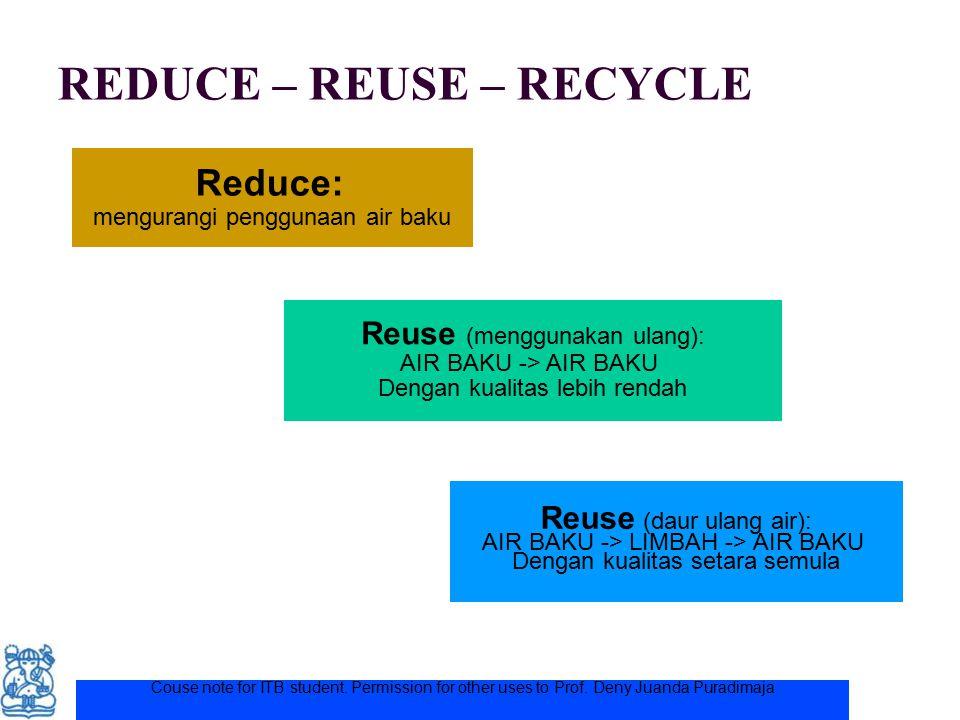 REDUCE – REUSE – RECYCLE Reduce: mengurangi penggunaan air baku Reuse (menggunakan ulang): AIR BAKU -> AIR BAKU Dengan kualitas lebih rendah Reuse (da