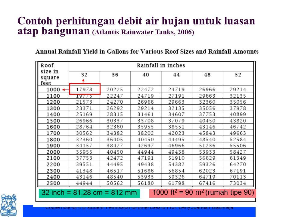 Couse note for ITB student. Permission for other uses to Prof. Deny Juanda Puradimaja Contoh perhitungan debit air hujan untuk luasan atap bangunan (A