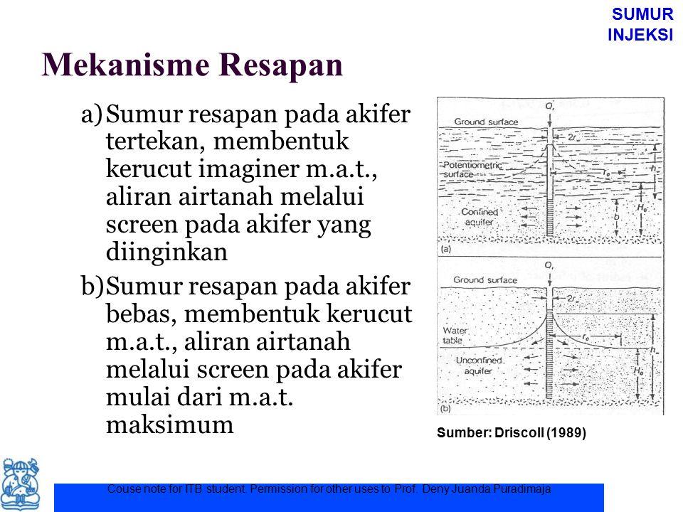 Couse note for ITB student. Permission for other uses to Prof. Deny Juanda Puradimaja Mekanisme Resapan a)Sumur resapan pada akifer tertekan, membentu