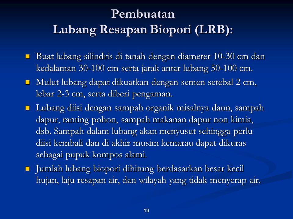Pembuatan Lubang Resapan Biopori (LRB): Buat lubang silindris di tanah dengan diameter 10-30 cm dan kedalaman 30-100 cm serta jarak antar lubang 50-10