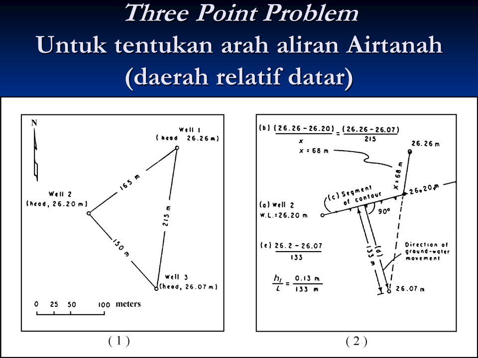 Three Point Problem Untuk tentukan arah aliran Airtanah (daerah relatif datar)