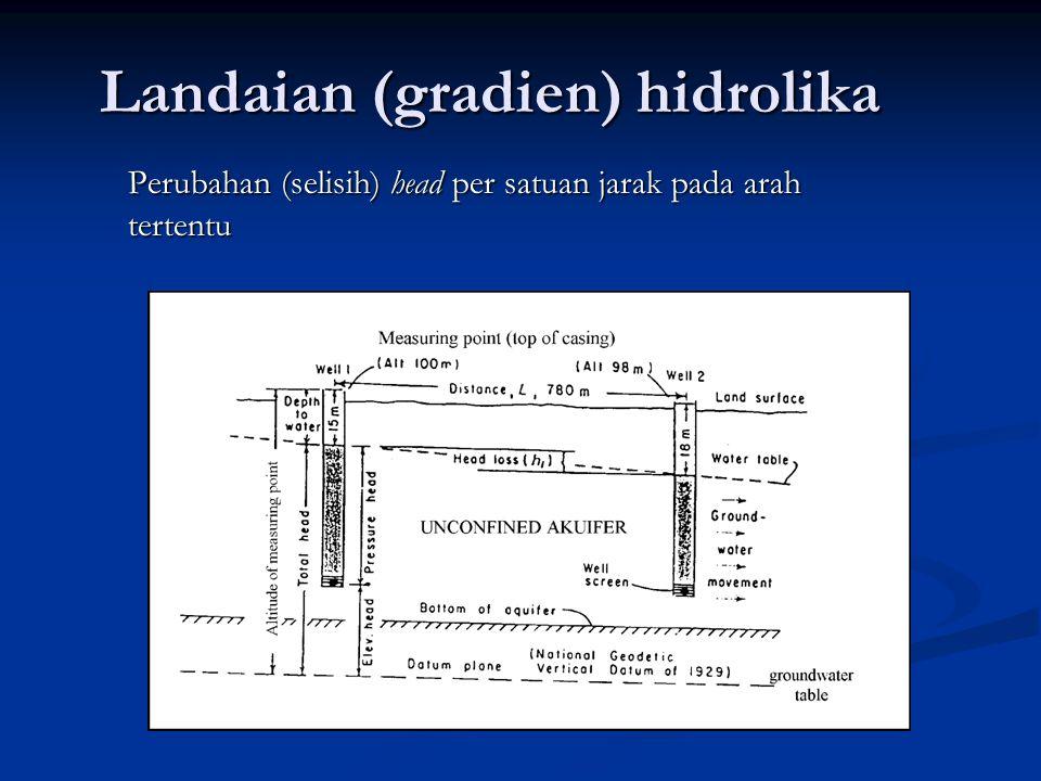 Landaian (gradien) hidrolika Perubahan (selisih) head per satuan jarak pada arah tertentu