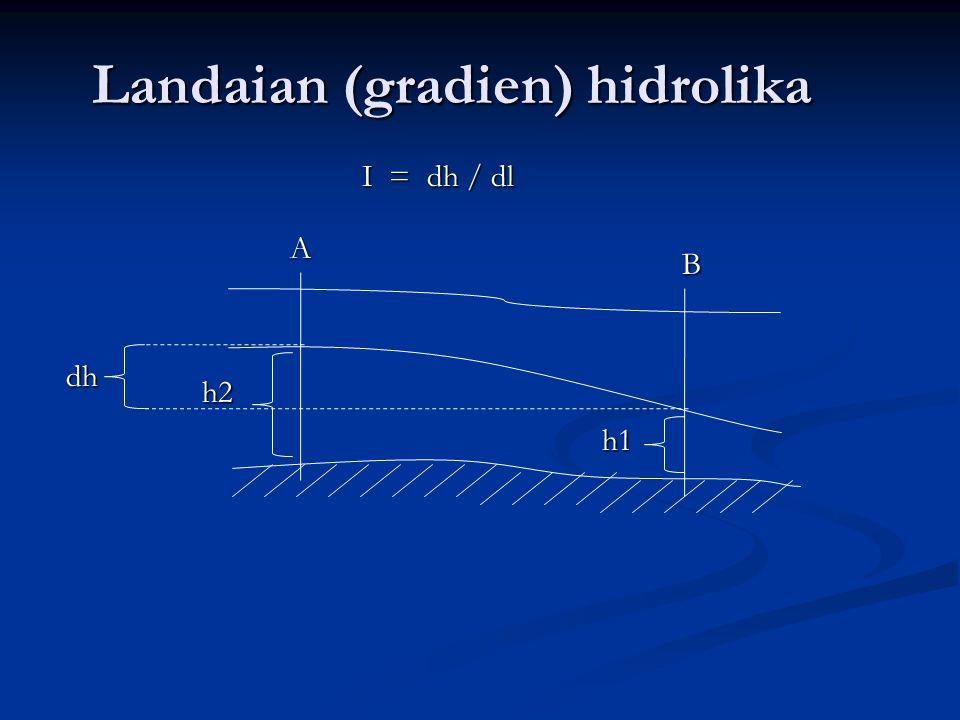 Landaian (gradien) hidrolika I = dh / dl BAh2 h1 dh
