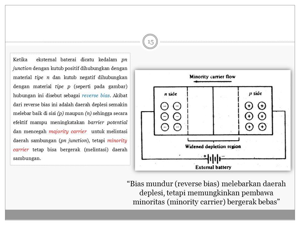 Bias mundur (reverse bias) melebarkan daerah deplesi, tetapi memungkinkan pembawa minoritas (minority carrier) bergerak bebas Ketika eksternal baterai dicatu kedalam pn junction dengan kutub positif dihubungkan dengan material tipe n dan kutub negatif dihubungkan dengan material tipe p (seperti pada gambar) hubungan ini disebut sebagai reverse bias.