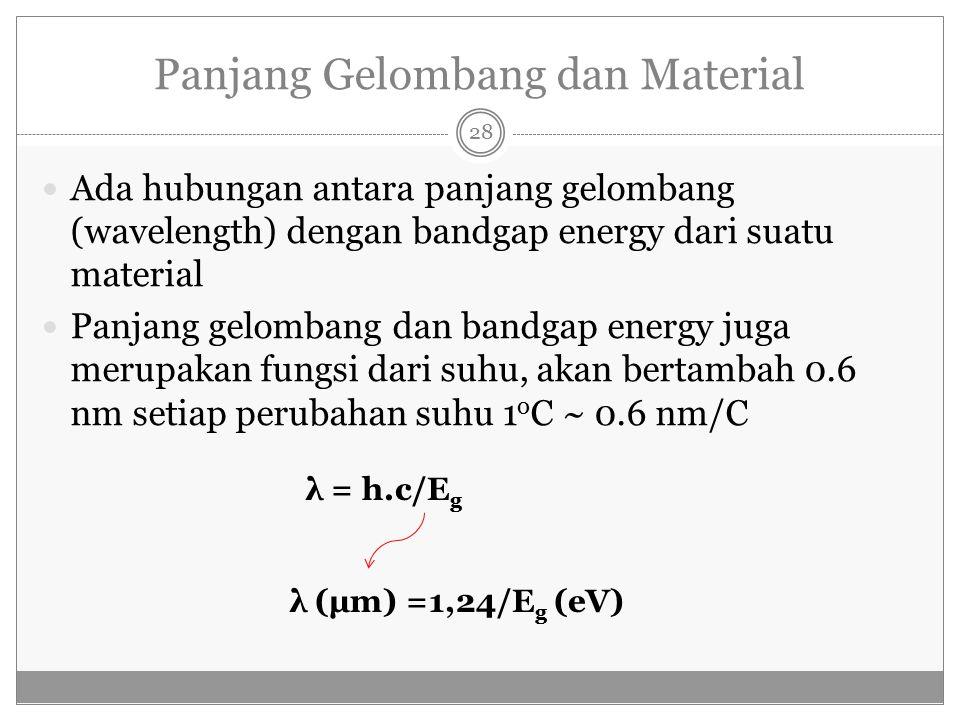 Panjang Gelombang dan Material Ada hubungan antara panjang gelombang (wavelength) dengan bandgap energy dari suatu material Panjang gelombang dan bandgap energy juga merupakan fungsi dari suhu, akan bertambah 0.6 nm setiap perubahan suhu 1 o C ~ 0.6 nm/C λ = h.c/E g λ (μm) =1,24/E g (eV) 28