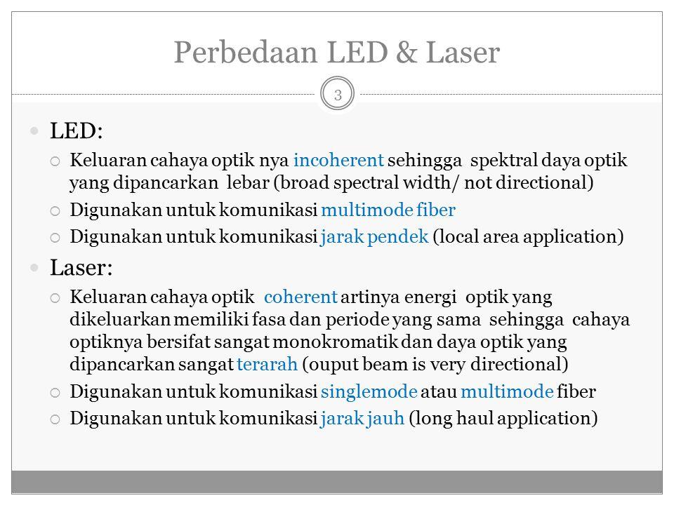 LED LASER 4